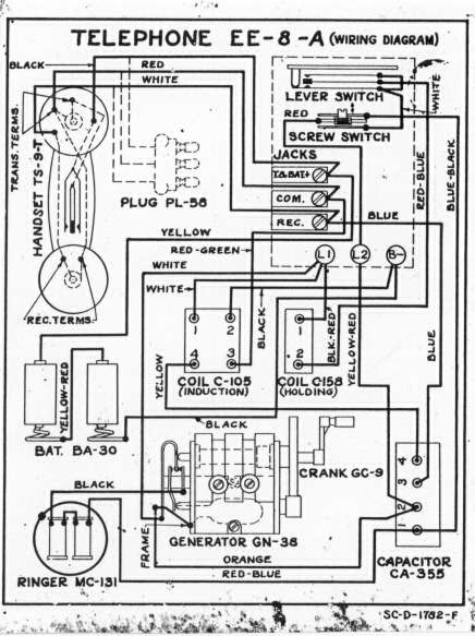 ee8_2 ee 8 field telephone magneto phone wiring diagram at crackthecode.co