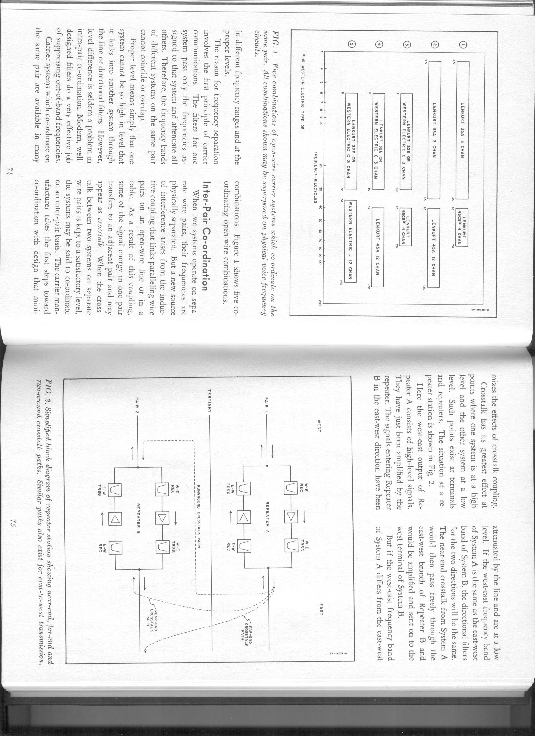 telephone technical references