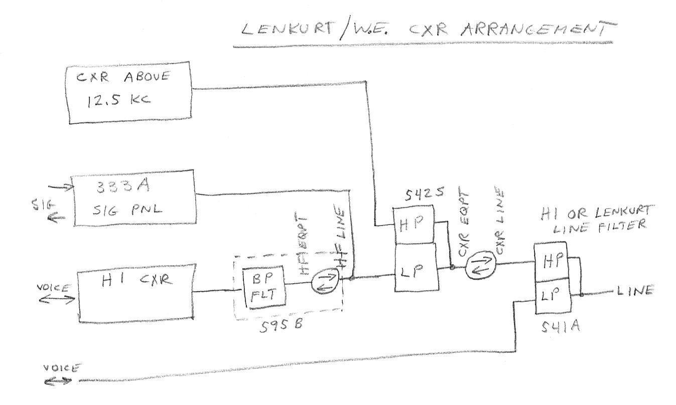 lenkurt_weco_cxr telephone technical references weko wiring diagram at readyjetset.co