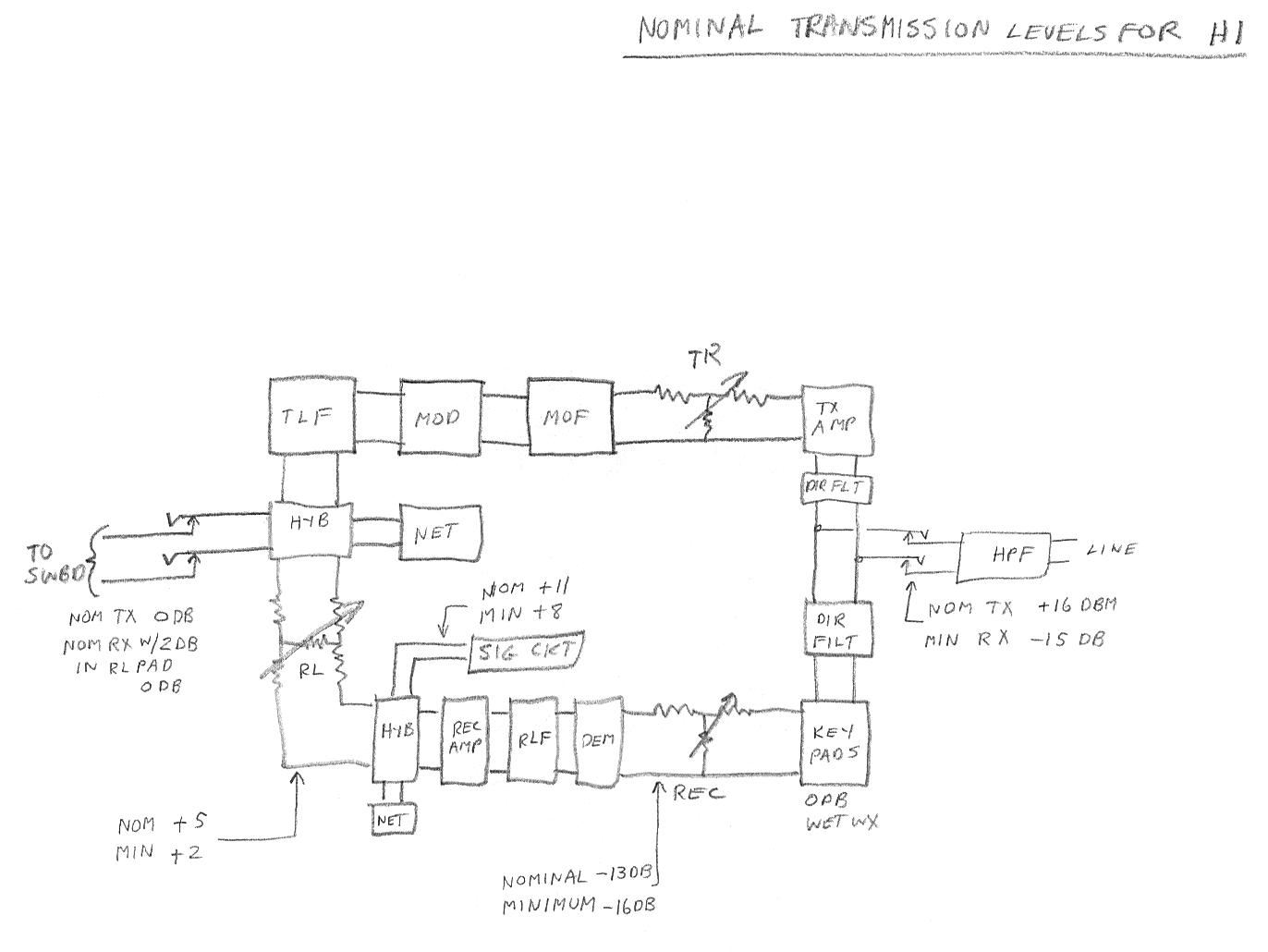 weco_h1_levels telephone technical references weko wiring diagram at readyjetset.co